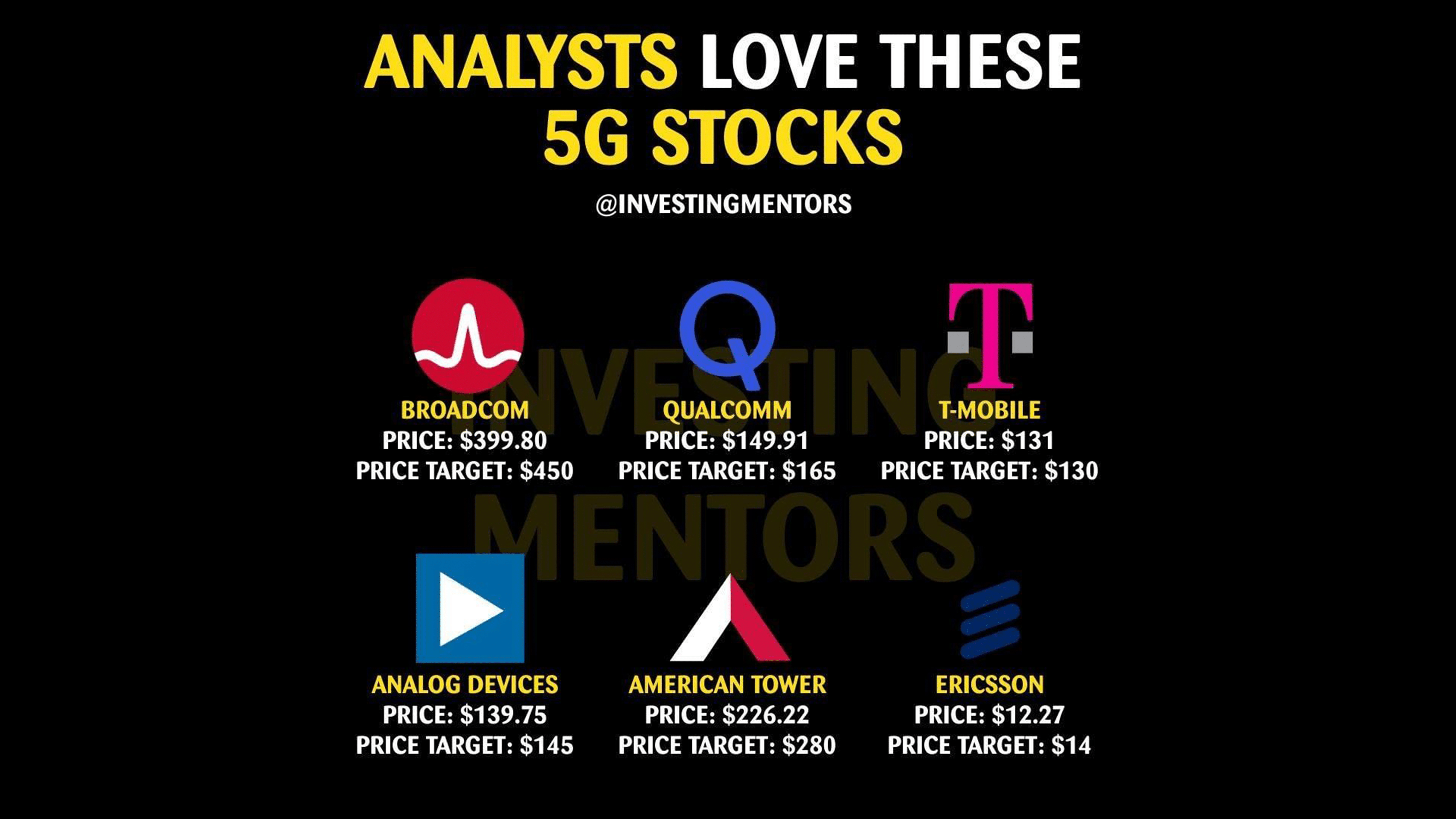 Five stocks Investing Mentors have highlighted to be worthwhile investments.